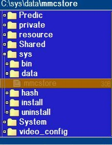 recover/remove password from micro sd memory card.